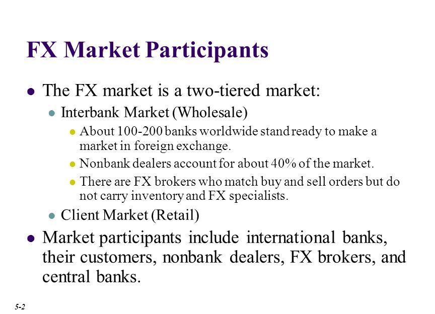 Circadian Rhythms of the FX Market