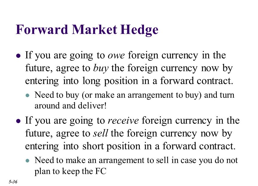 Forward Market Hedge: an Example