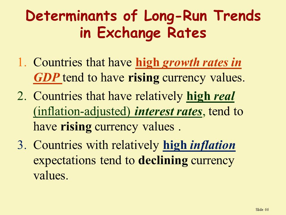 determinants of interest rates in bangladesh Exchange rates and economic growth impact on the macroeconomic fundamentals such as interest rates exchange rates and economic growth in bangladesh.