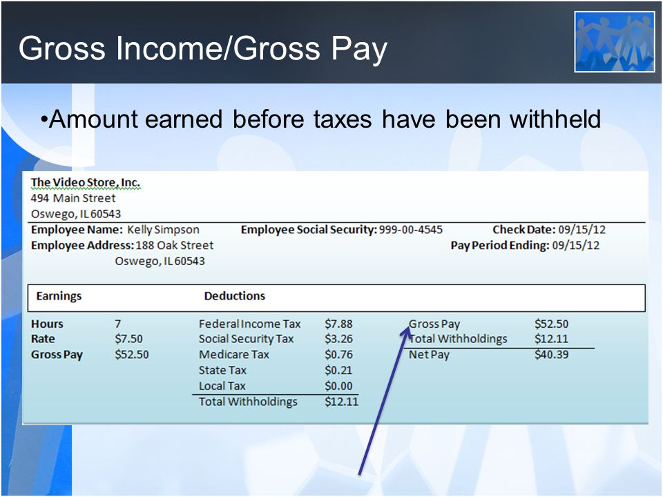 Gross Income/Gross Pay