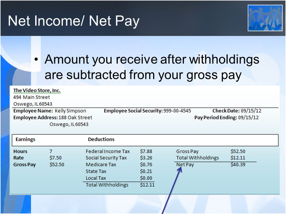 Net Income/ Net Pay Amount you receive after withholdings are subtracted from your gross pay