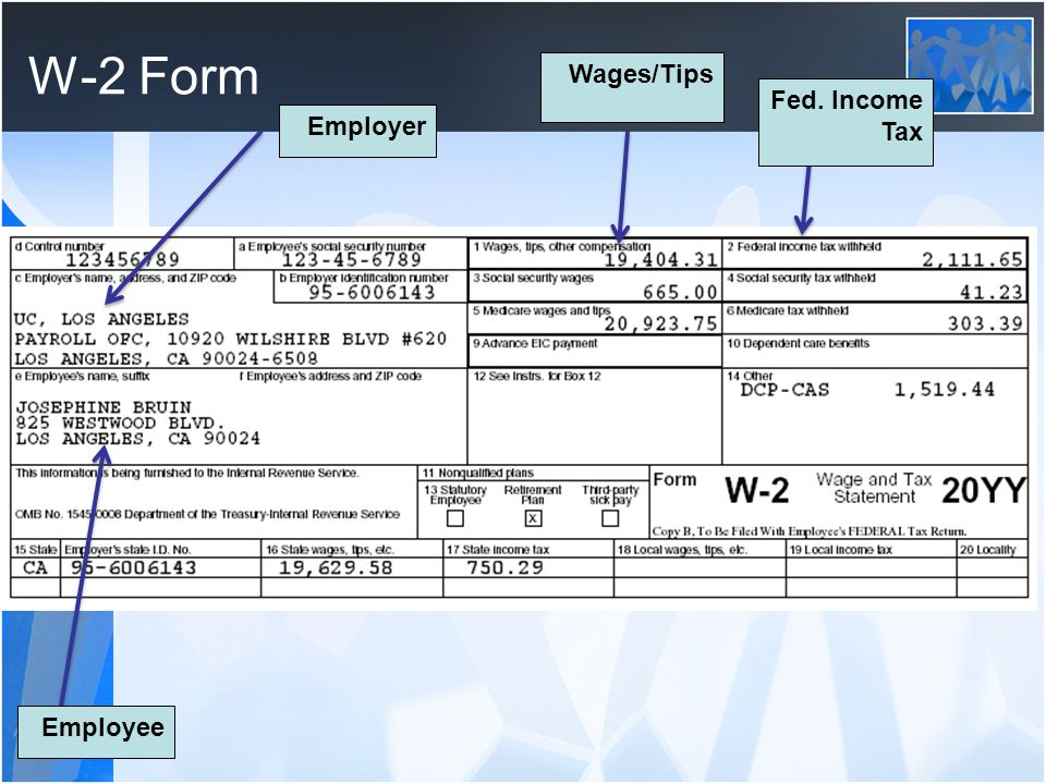 W-2 Form Wages/Tips Fed. Income Tax Employer Employee