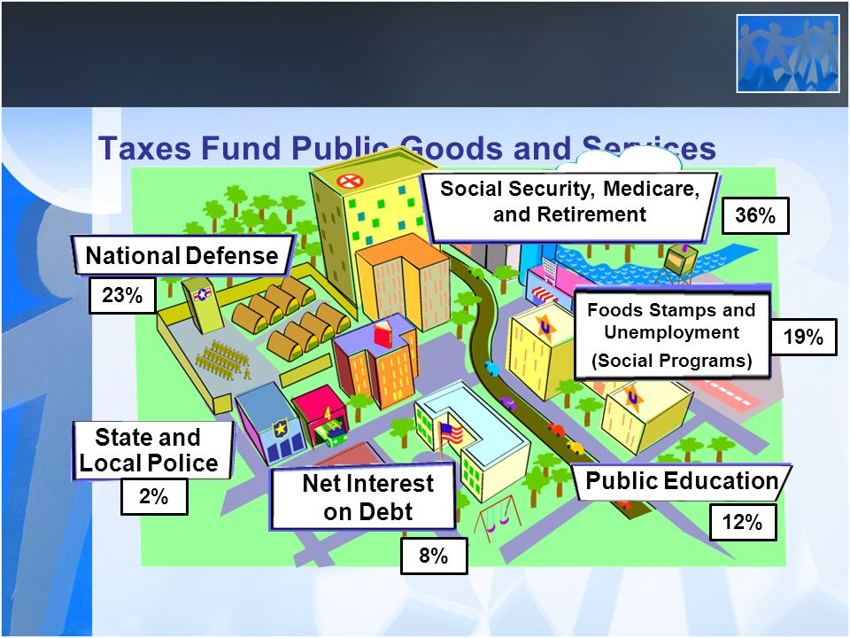 Taxes Fund Public Goods and Services