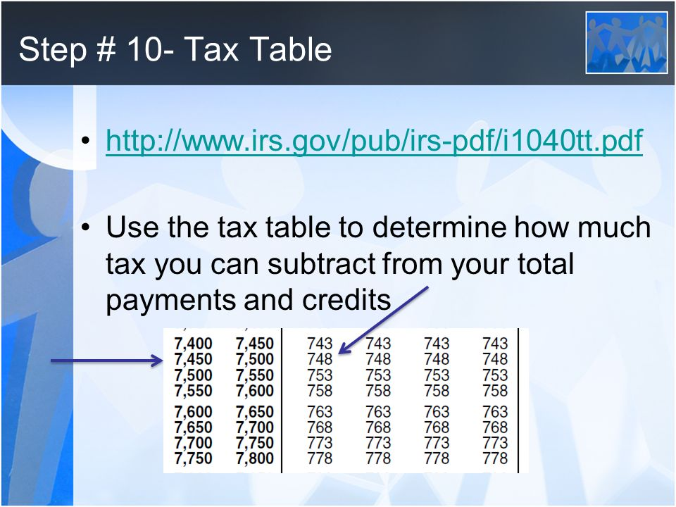 Step # 10- Tax Table