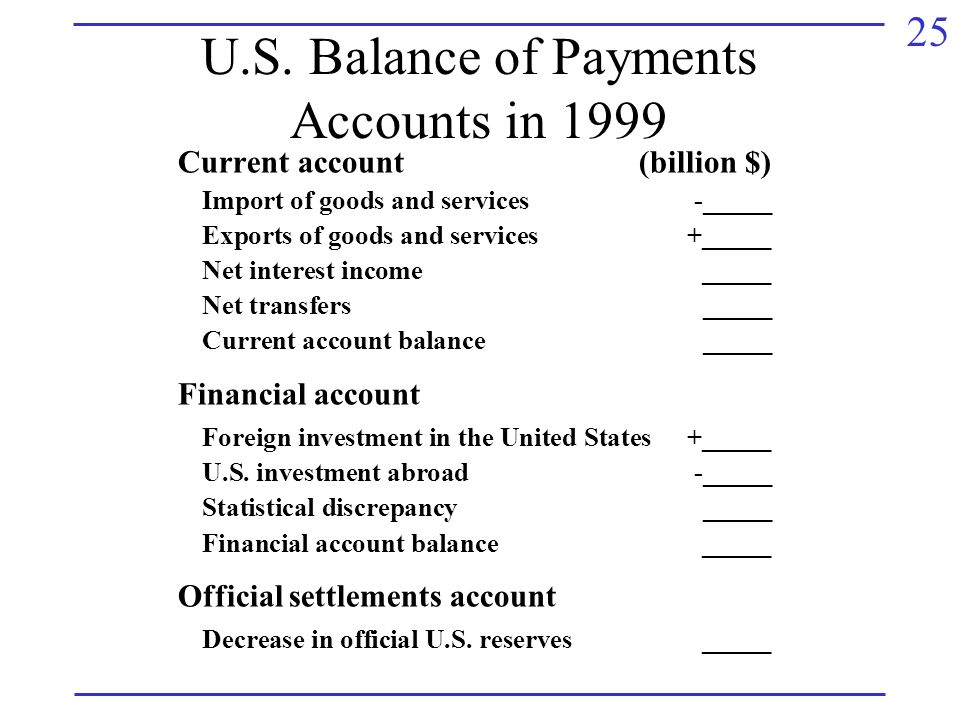 the u s balance of payments current What is the balance of payments survey of current business in the balance-of-payments accounts us commercial imports of.