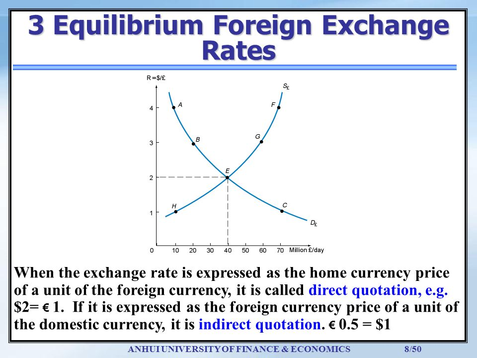 agents bid exchange rate away from equilibrium causing imbalance A possible explanation of the exchange rate disconnect puzzle : a common solution to three major macroeconomic puzzles charles yuji horioka asian growth research institute institute of social and economic.