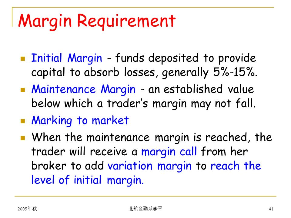 Margin requirements options trading