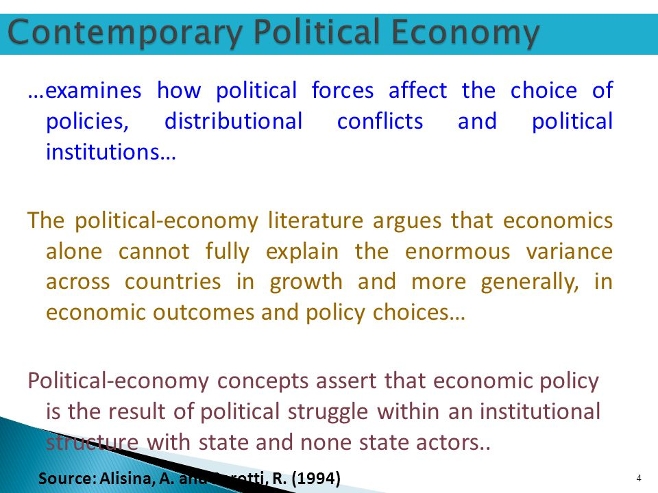 Contemporary Political Economy