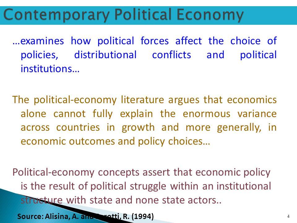 Contemporary Political Economy