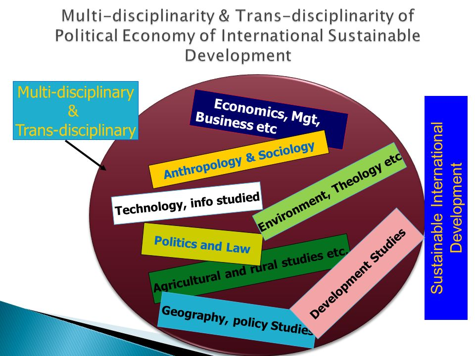 Multi-disciplinarity & Trans-disciplinarity of Political Economy of International Sustainable Development