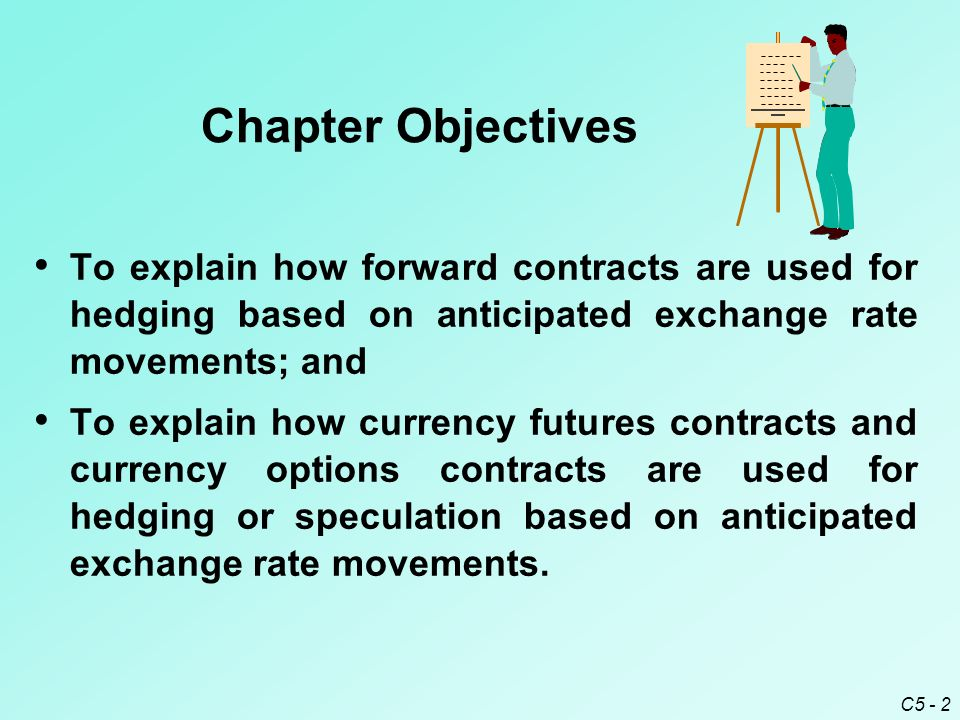 Forex futures explained