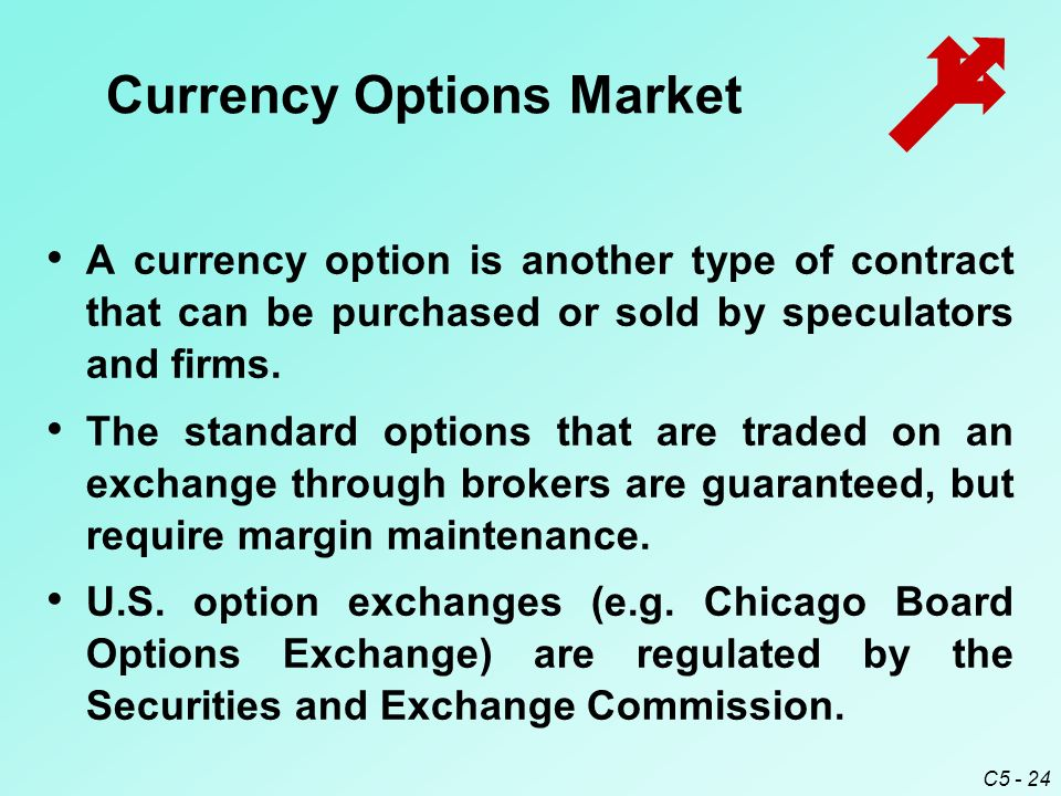 Currency Market Options