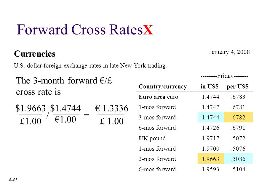 Cross-Currency HedgeX