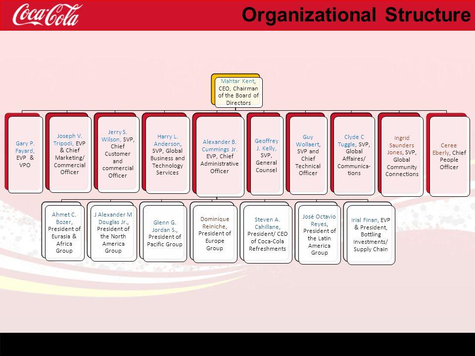 Strategic Management Plan - ppt video online download