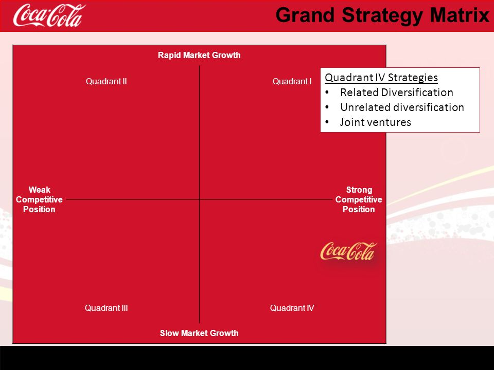 market growth and competitive positioning growth strategies Growth strategies are never pursued in a vacuum, and being willing to change course in response to feedback from the market is as important as implementing a strategy in a single-minded way.