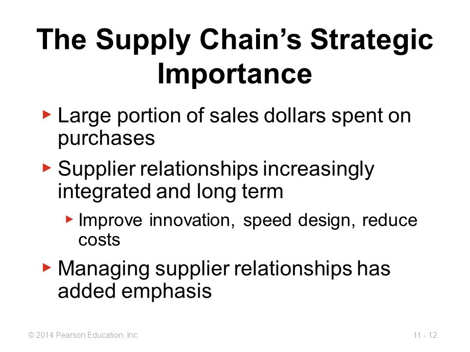 The Supply Chain's Strategic Importance