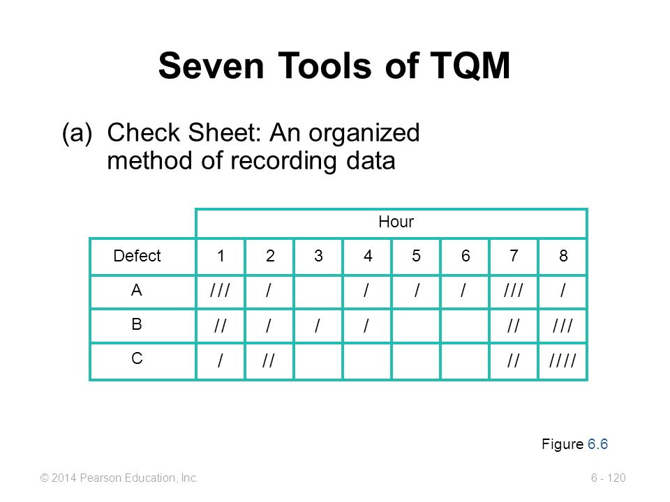 Seven Tools of TQM (a) Check Sheet: An organized method of recording data. Hour. Defect 1 2 3 4 5 6 7 8.