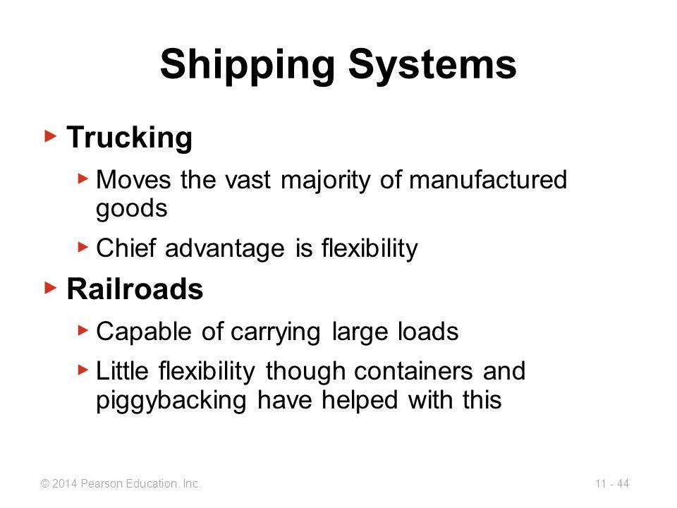 Shipping Systems Trucking Railroads