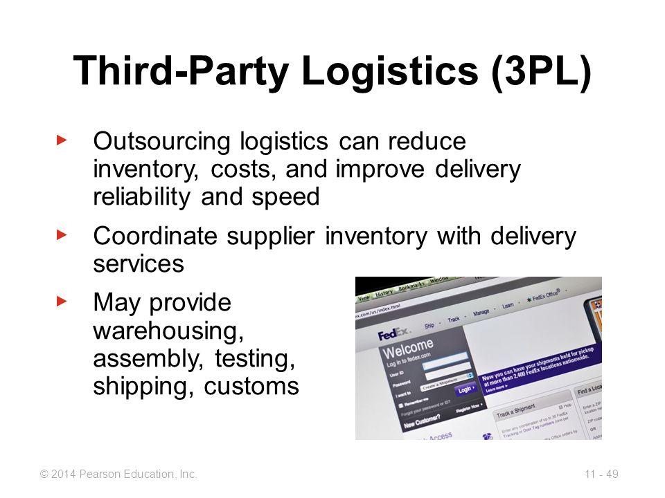 Third-Party Logistics (3PL)