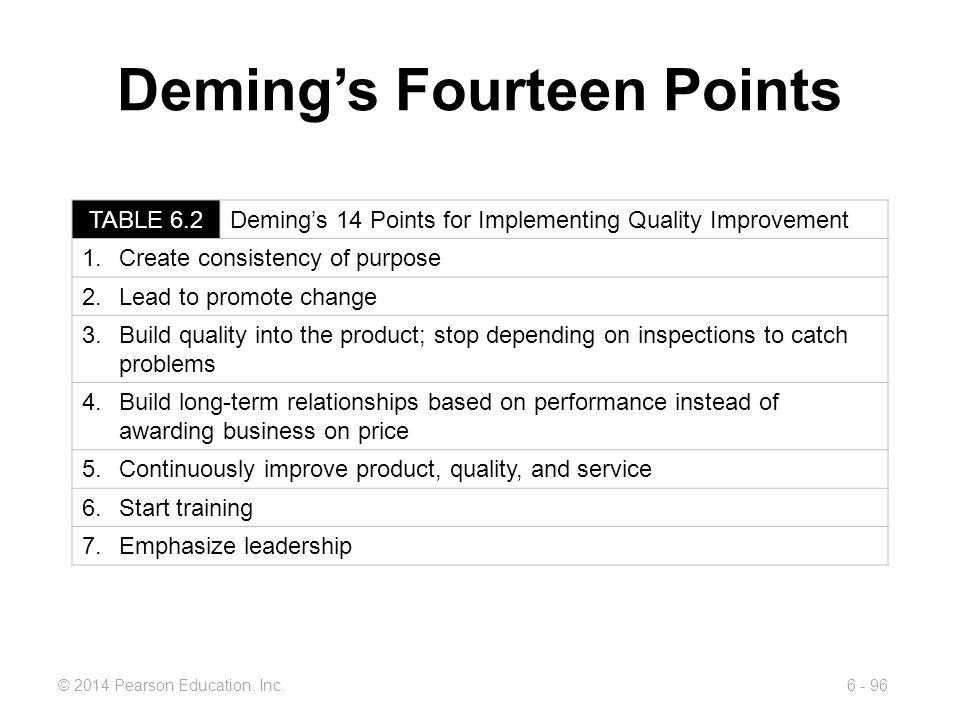 Deming's Fourteen Points