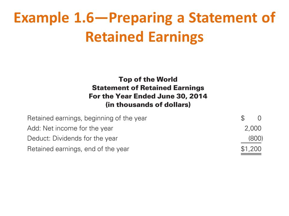 Example 1.6—Preparing a Statement of Retained Earnings