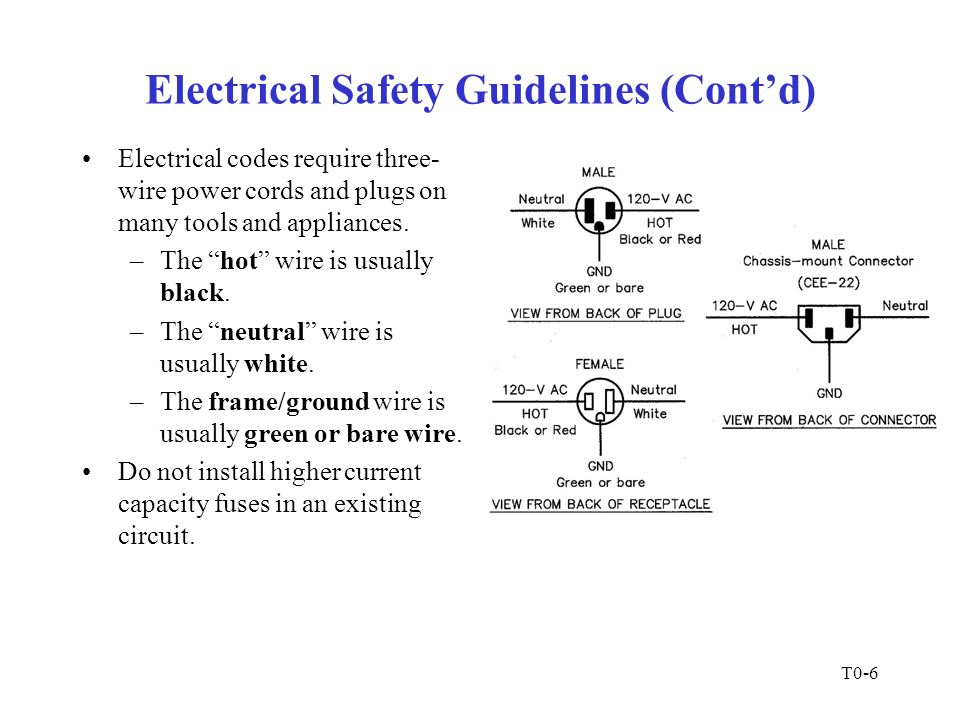 Tolle Electrical Hot Wire Ideen - Die Besten Elektrischen Schaltplan ...