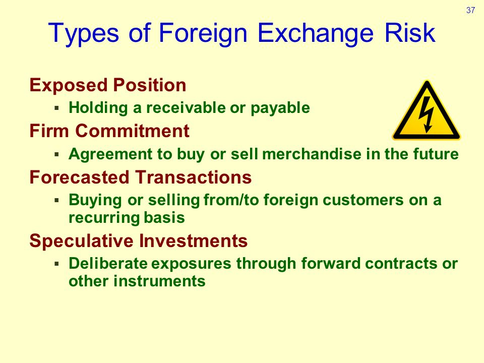 Types of foreign exchange
