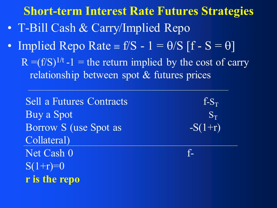 spot and futures prices relationship problems