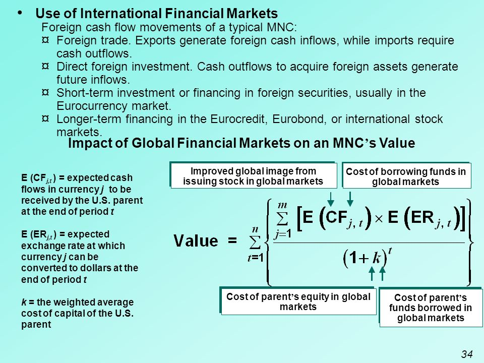 the global impact of financial markets 50 impact of the 2007/2008 global financial crisis on the stock market in nigeria njiforti nigeria must be critically examined to define the path towards the realization.