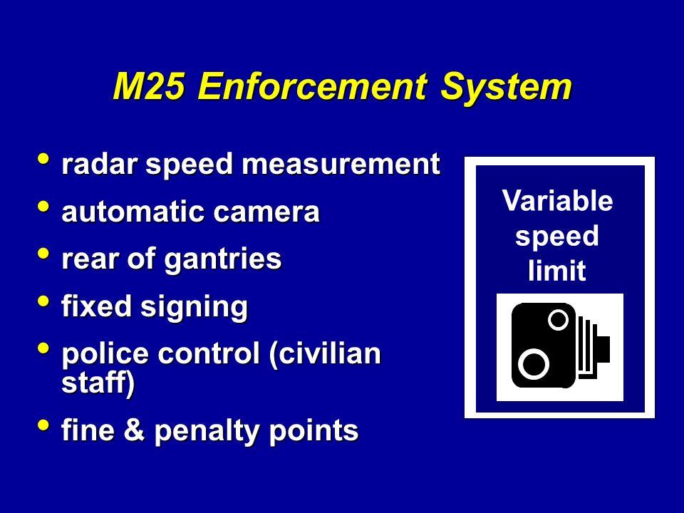 M25 Enforcement System radar speed measurement automatic camera