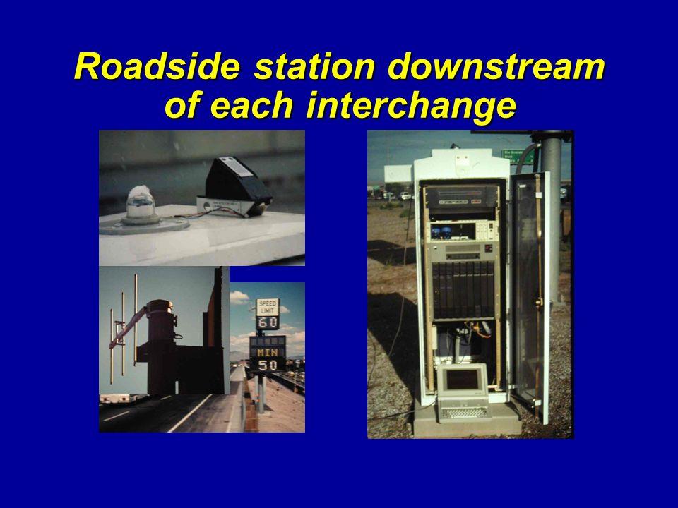 Roadside station downstream of each interchange