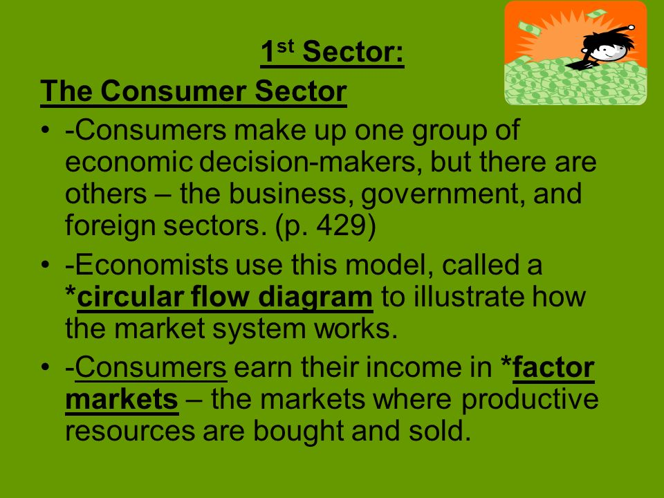 Chapter 19: The American Economy - ppt download
