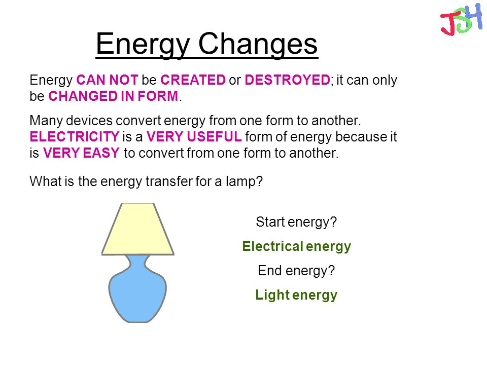 Forms of Energy Energy types Energy transfers Wasted energy Joules ...
