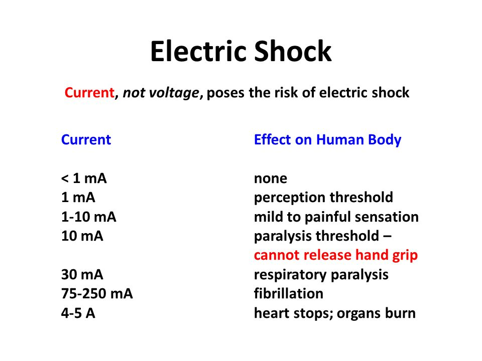 Electrical Safety Lightning Electric Shock Electromagnetic Hazards