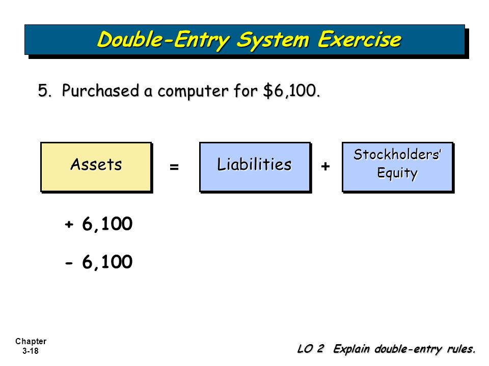 rules of double entry system pdf
