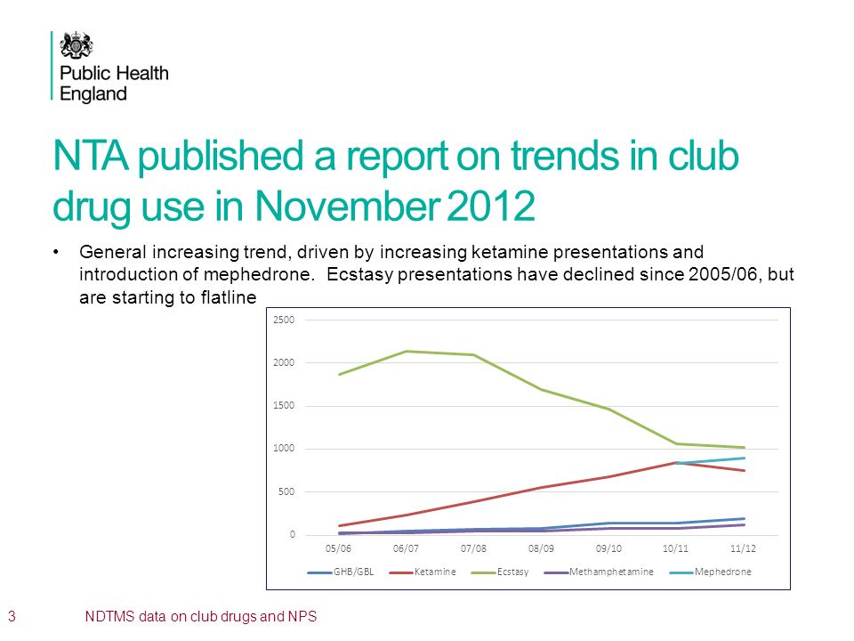NTA published a report on trends in club drug use in November 2012