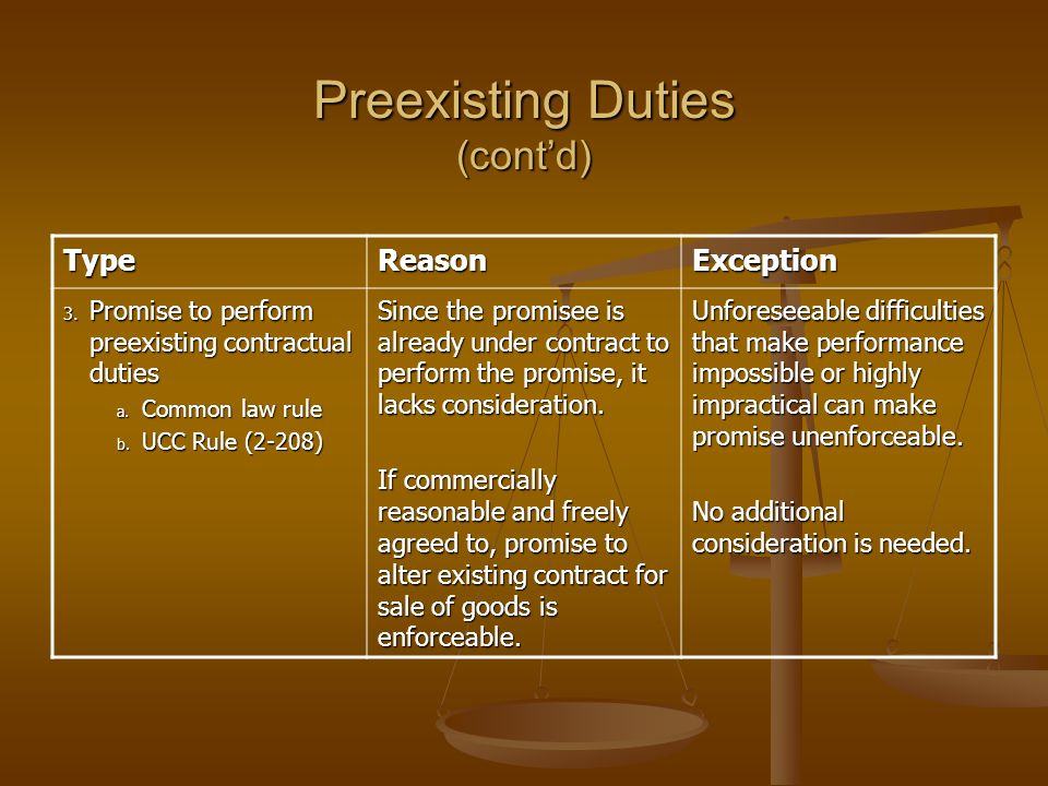 existing contractual duty English law of contract: promissory estoppel  (being under a duty to the representee to speak or act)  there is a pre-existing contractual relationship 2).