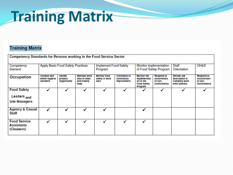 The gallery for haccp food safety checklist for Safety training matrix template