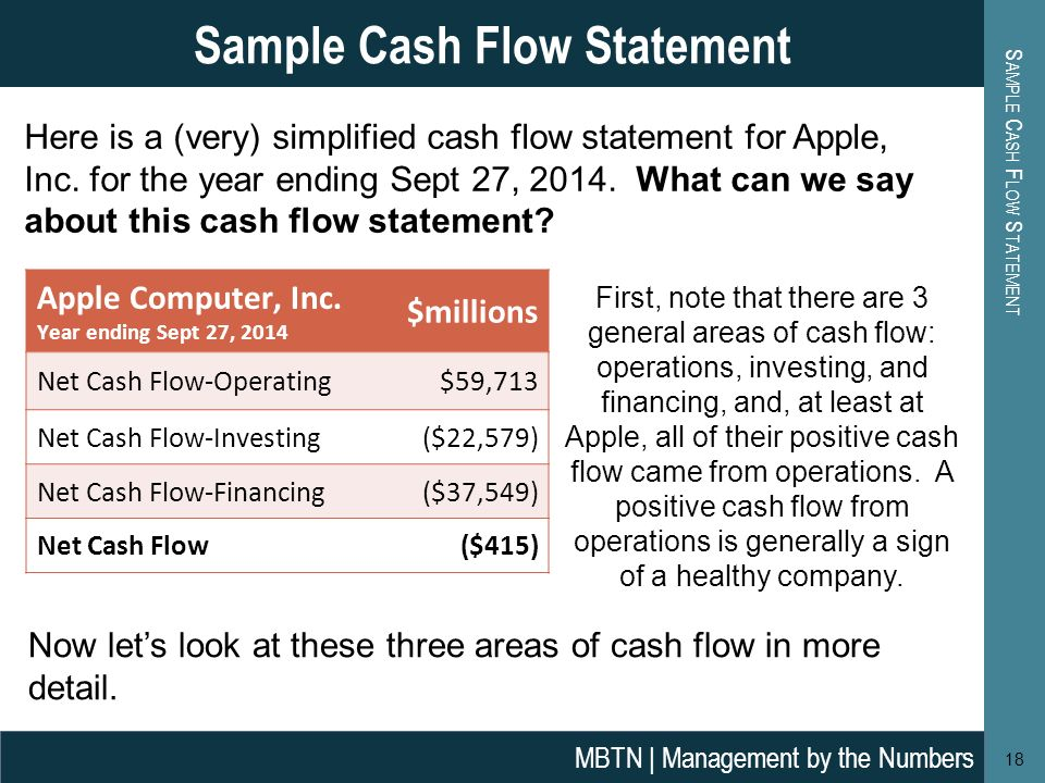 Introduction To Financial Statements  Ppt Video Online Download