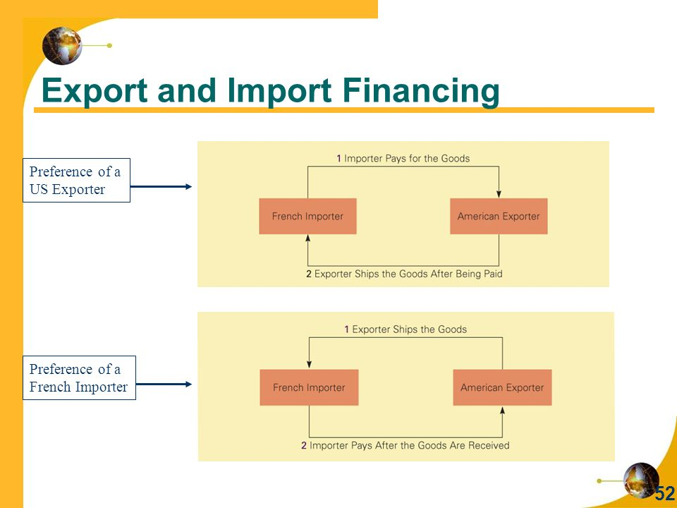 financing export and import Bb&t offers options for export financing including export credit insurance,   working capital guarantee financing is provided through the export-import bank  of.