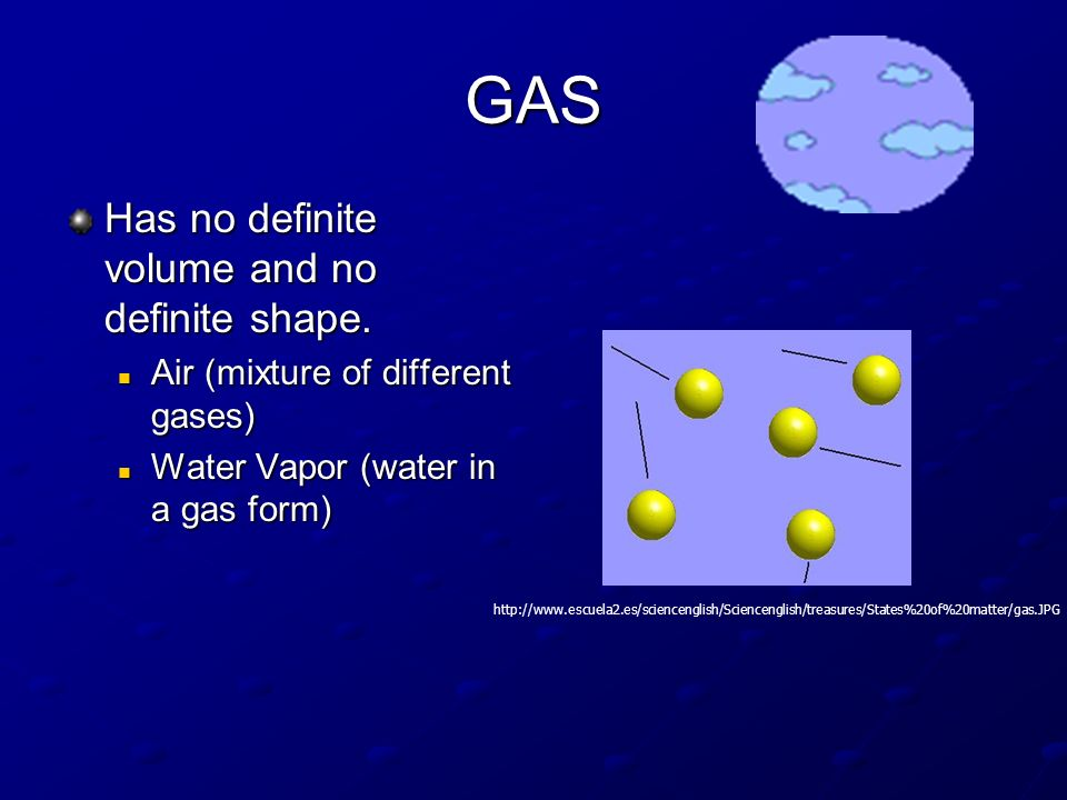 GAS Has no definite volume and no definite shape.