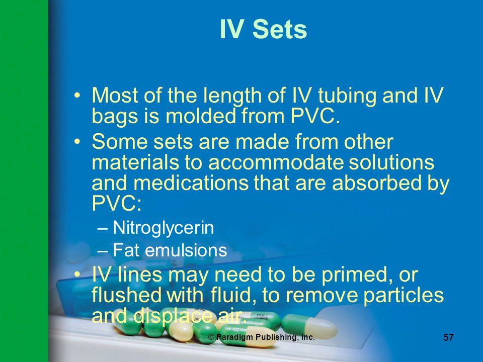 Nitroglycerin Iv Tubing