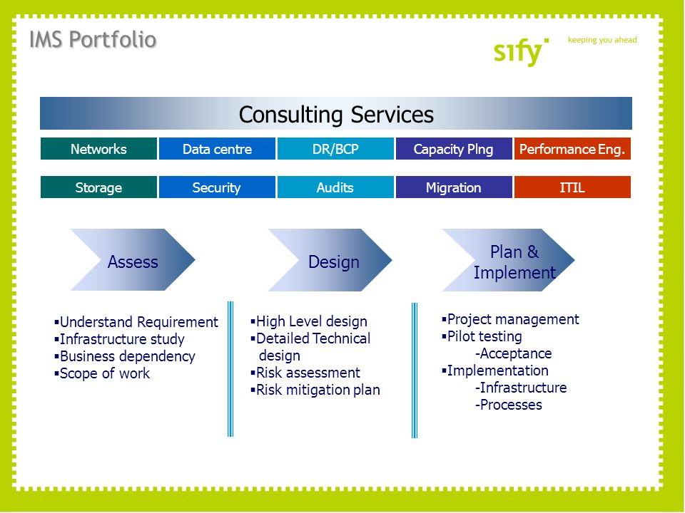 Presentation to uiic dated 27th june ppt download for Network design and implementation plan