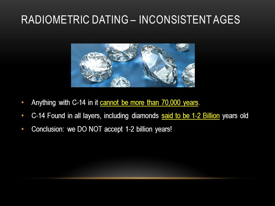 radiometric dating discovered Radiometric dating: radioactivity had not been discovered at the time of kelvin's work, so he did not understand that the earth continues to produce heat through the radioactive decay of unstable isotopes.
