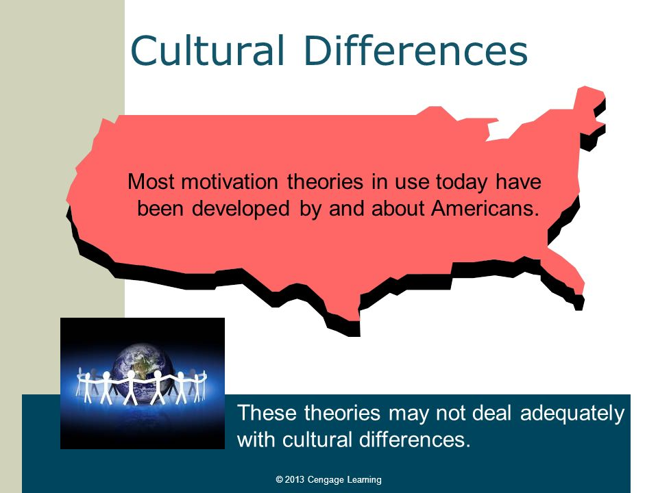 motivational practices in different cultures Motivation is an important tool that is often under-utilized by managers in today's workplace managers use motivation in the workplace to inspire people to work individually or in groups to produce the best results for business in the most efficient and effective manner.