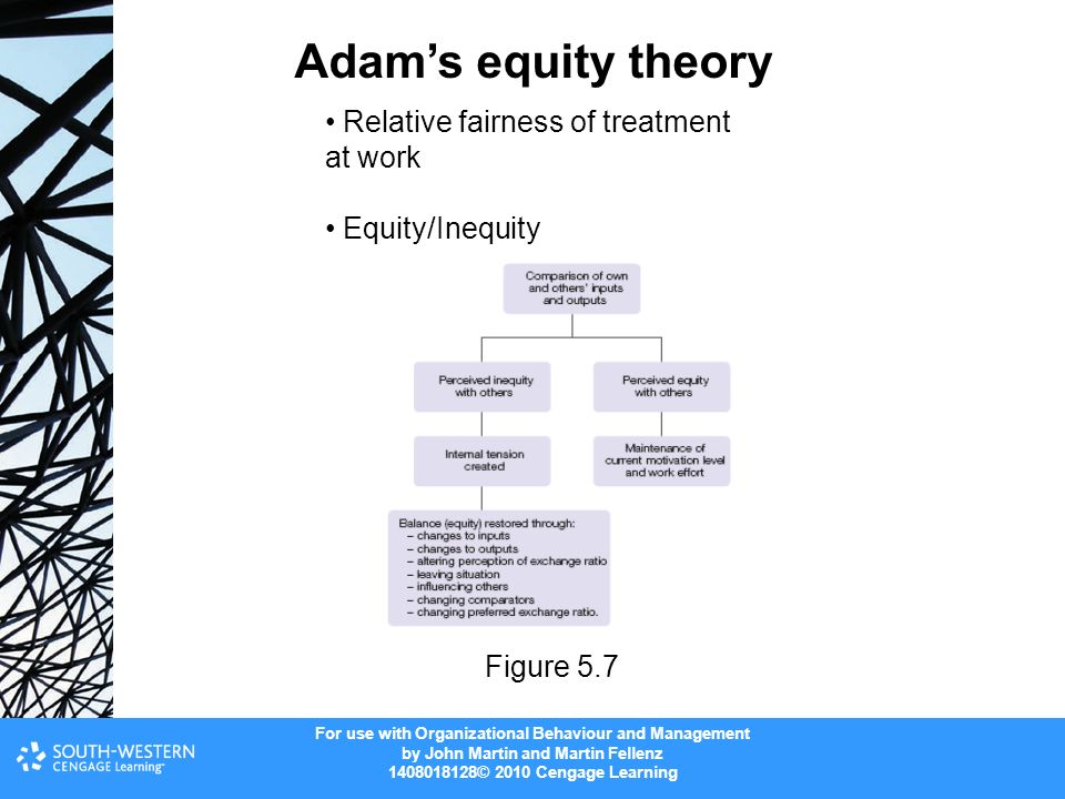 adam s equity theory Developed by the behavioral and workplace psychologist, john stacy adams,  equity theory of motivation is one of the justice theories.