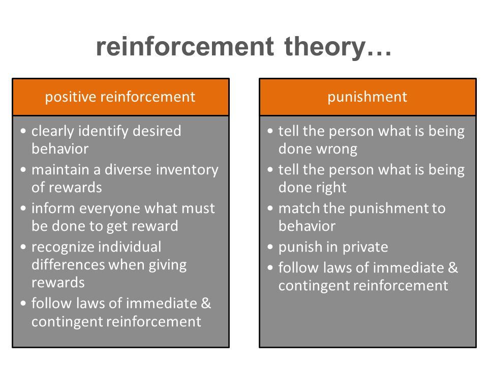 reinforcement theory Employee motivation reinforcement theory - learn employee motivation in  simple and easy steps starting from basic to advanced concepts with examples.