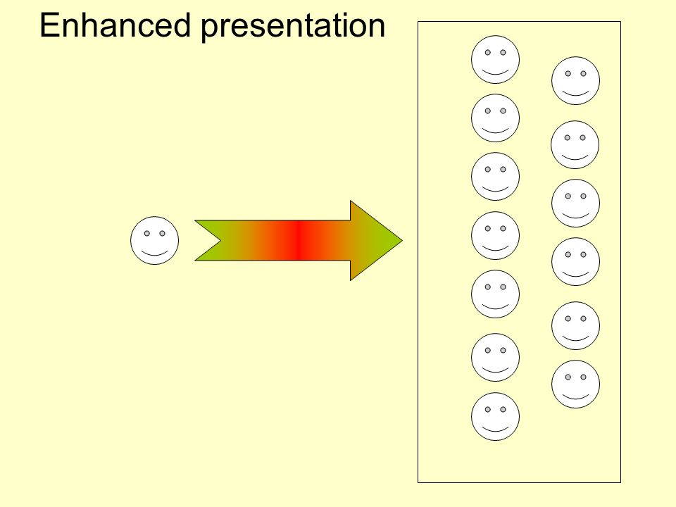 Enhanced presentation