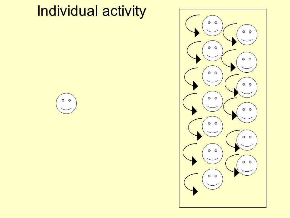 Individual activity 2. Give student learning activities , individuals – problems, tasks,-