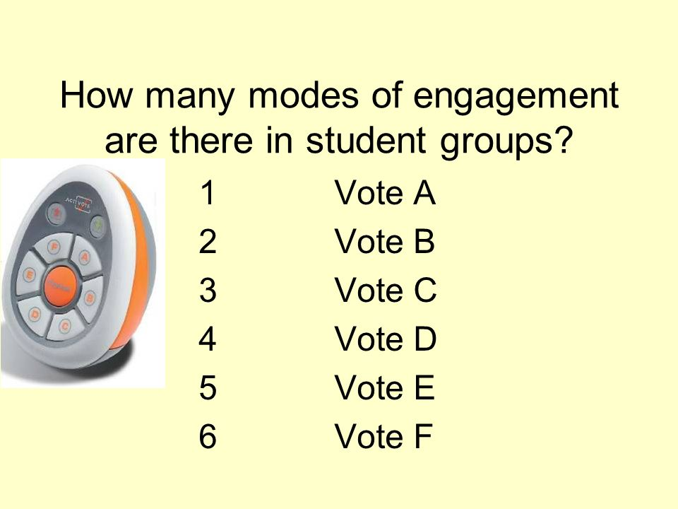 How many modes of engagement are there in student groups
